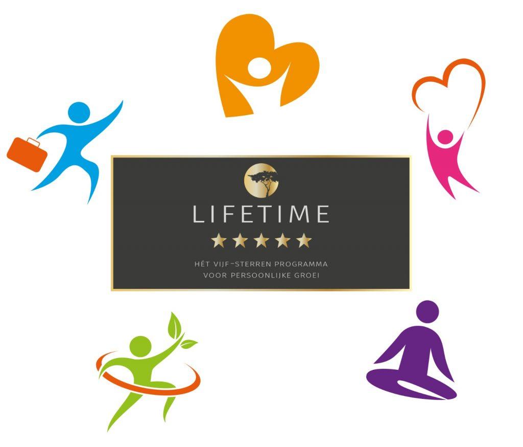 Big Five for Life Lifetime jaartraject | Groeicoach Evy De Smedt